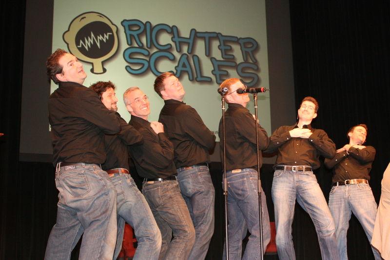 Richter-scales